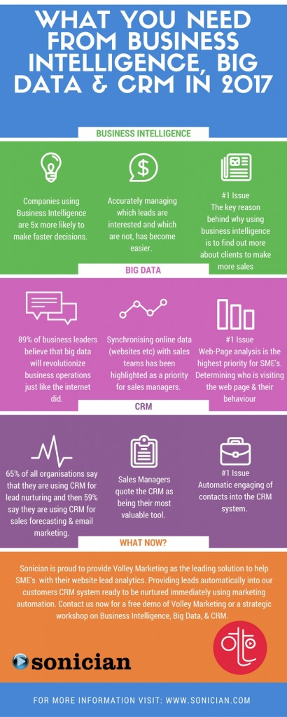 what-you-need-from-business-intelligence-big-data-crm-in-2017