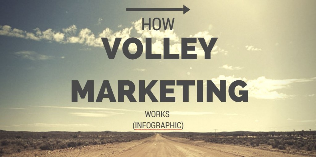 how-volley-marketing
