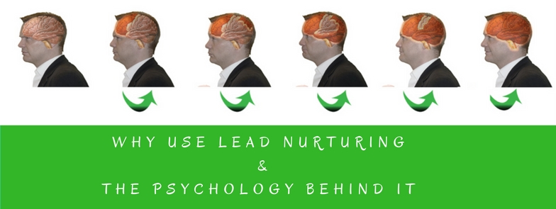why-use-lead-capturing-the-psychology-behind-it-video-2